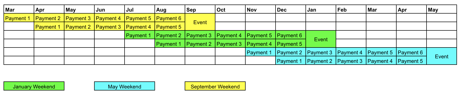 payplan dates